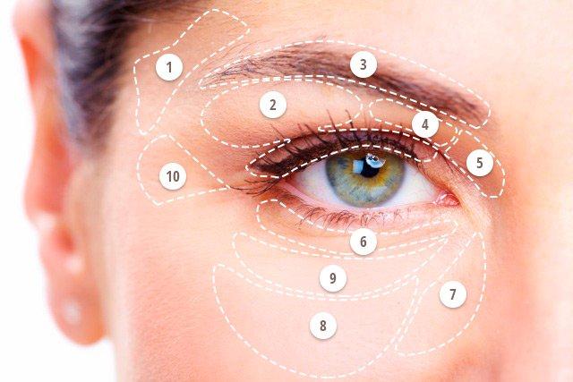 The eye area
